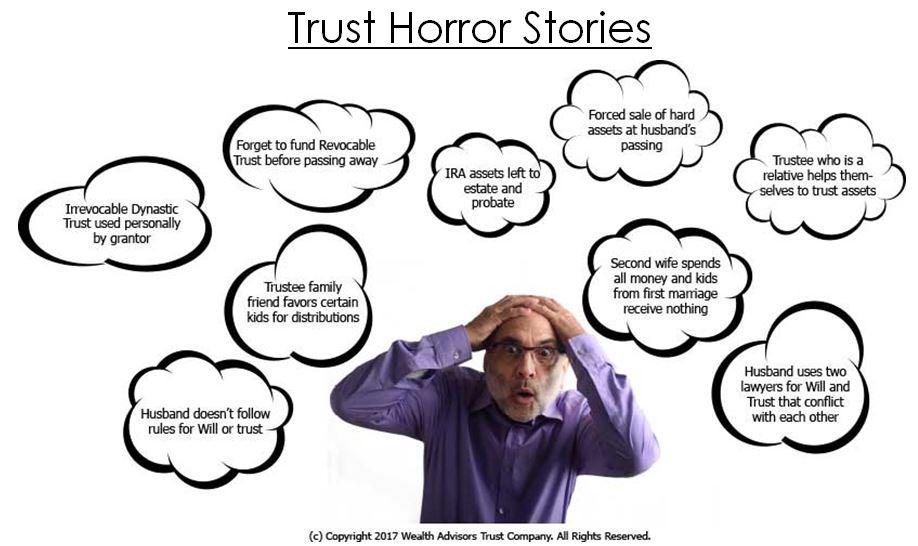 When a Corporate Trustee Makes Sense